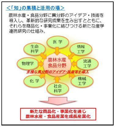 化学と生物 - 日本農芸化学会 -   Vol.54 No.8   農林水産・食品産業 ...